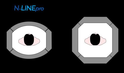 N-Linepro5